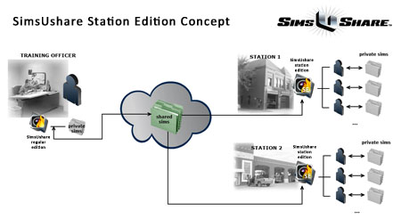 station_edition_diagram_small