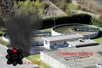 Water Treatment Plant Fire Simulation