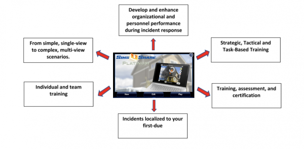 Developing Your Fire Simulation Training Plan